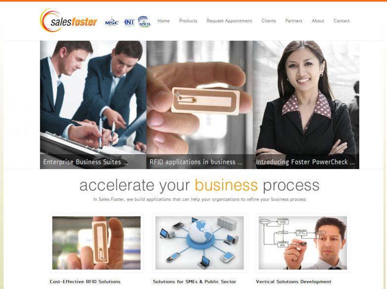 SalesFoster Software